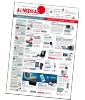 AJ Medical Kampanjkatalog April - Juni 2020